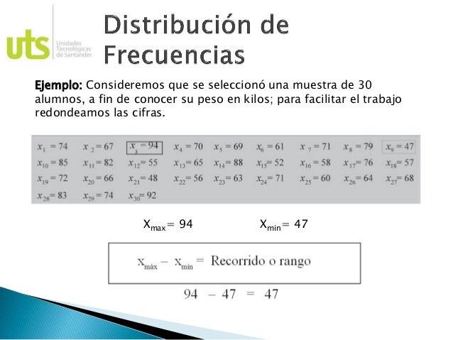 Unla distribuci 243 n de distribucion de frecuencia distribucion de frecuencias top 28 la