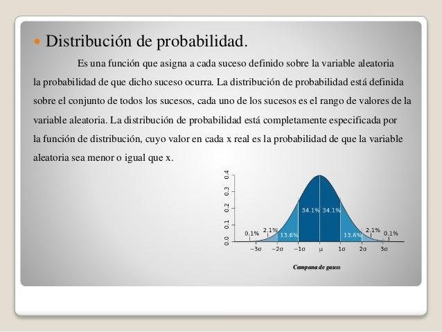  Distribución de probabilidad. Es una función que asigna a cada suceso definido sobre la variable aleatoria la probabilid...