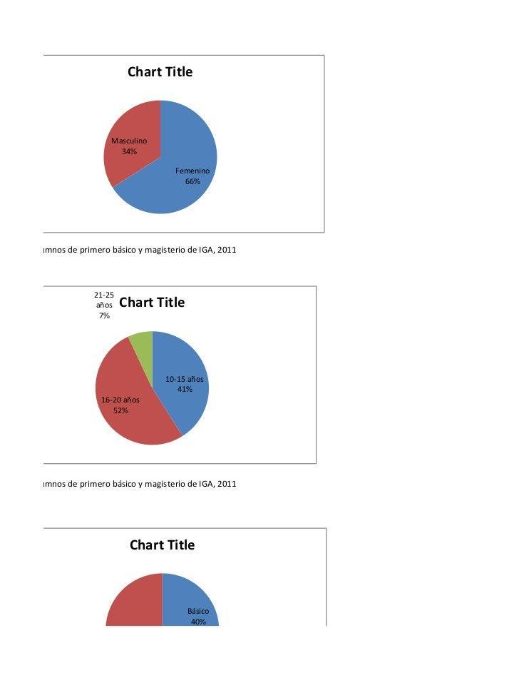 Chart Title                           Masculino                             34%                                           ...