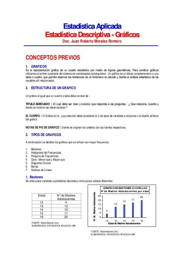 Estadística Aplicada Estadística Descriptiva - Gráficos Doc. Juan Roberto Morales Romero  CONCEPTOS PREVIOS 1. GRAFICOS Es...