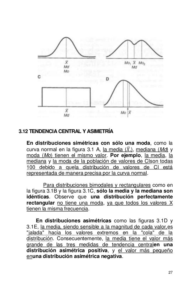 27 3.12 TENDENCIA CENTRAL Y ASIMETRÍA En distribuciones simétricas con sólo una moda, como la curva normal en la figura 3....