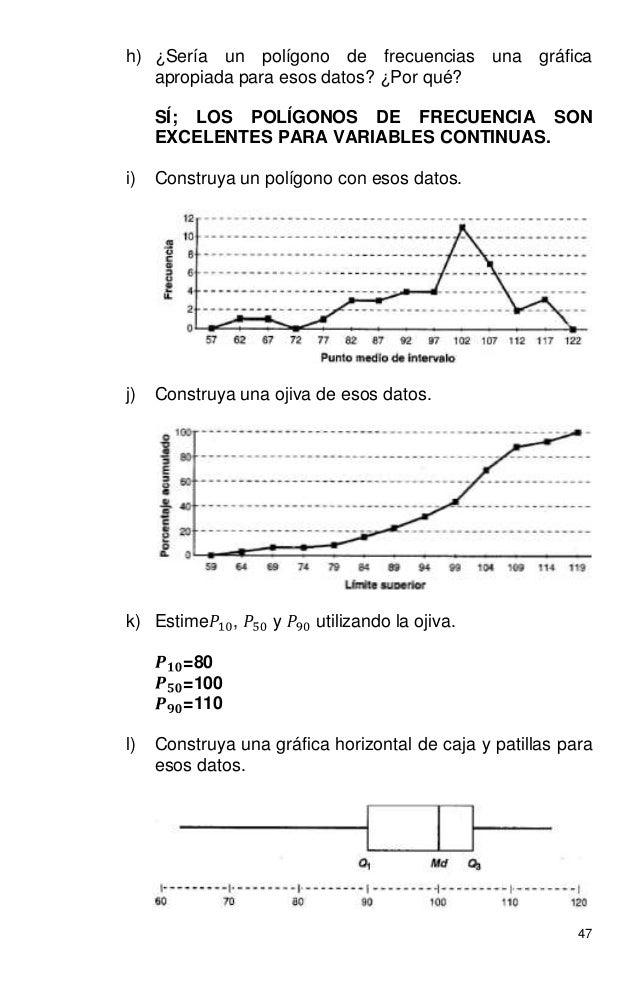 47 h) ¿Sería un polígono de frecuencias una gráfica apropiada para esos datos? ¿Por qué? SÍ; LOS POLÍGONOS DE FRECUENCIA S...