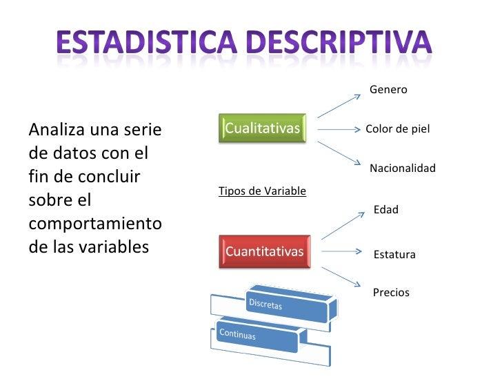 Analiza una serie de datos con el fin de concluir  sobre el comportamiento de las variables Color de piel Nacionalidad Gen...