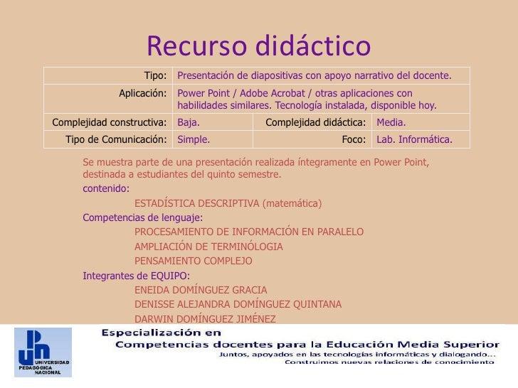Recurso didáctico                    Tipo:   Presentación de diapositivas con apoyo narrativo del docente.              Ap...