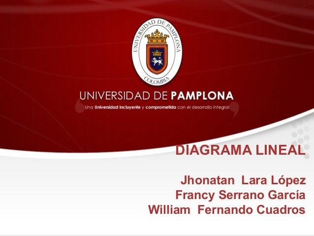 DIAGRAMA LINEAL Jhonatan Lara López Francy Serrano García William Fernando Cuadros