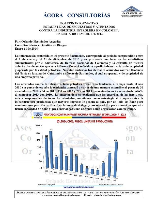ÁGORA CONSULTORÍAS BOLETÍN INFORMATIVO ESTADÍSTICAS DE SECUESTROS Y ATENTADOS CONTRA LA INDUSTRIA PETROLERA EN COLOMBIA EN...