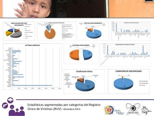 Estadísticas segmentadas por categorías del Registro Único de Víctimas (RUV) –Diciembre 2013-
