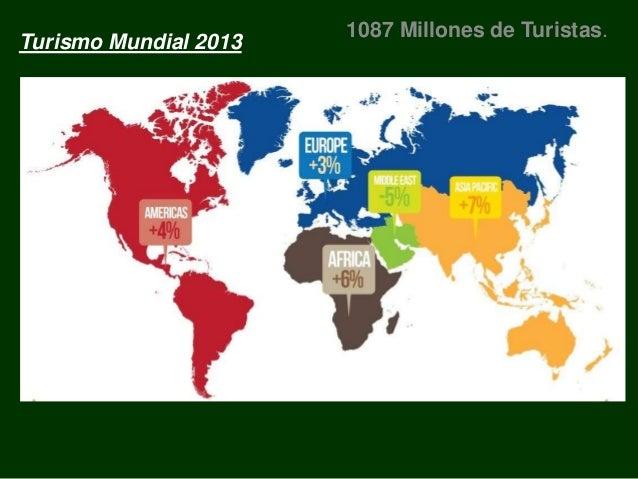 Estadísticas Turismo Mundial  y Alquiler Vacacional 2014  2013 vs 2012  Slide 2