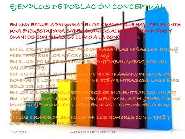 EJEMPLOS DE POBLACIÓN CONCEPTUAL EN UNA ESCUELA PRIMARIA DE LOS GRADOS QUE HAY, SE LEVANTA UNA ENCUESTA PARA SABER CUANTOS...