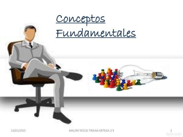 Conceptos Fundamentales 10/01/2015 MALENY ROCIO TRIANA ORTEGA 2°E 2