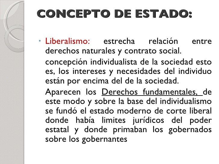 CONCEPTO DE ESTADO:  <ul><li>Liberalismo:  estrecha relación entre derechos naturales y contrato social.  </li></ul><ul><l...