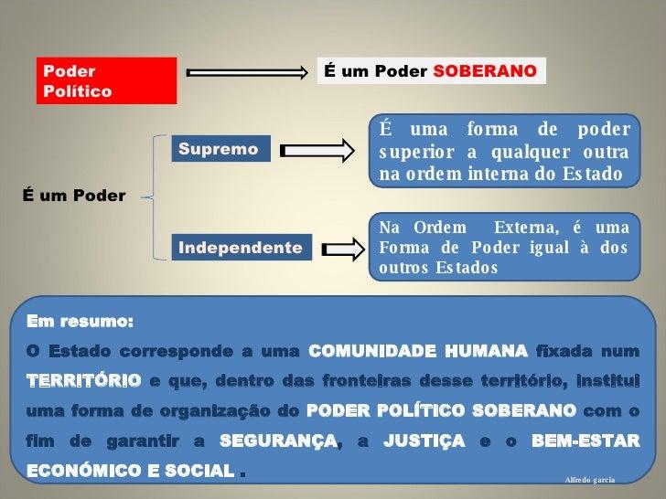 Poder Político É um Poder É um Poder  SOBERANO Supremo Independente É uma forma de poder superior a qualquer outra na orde...