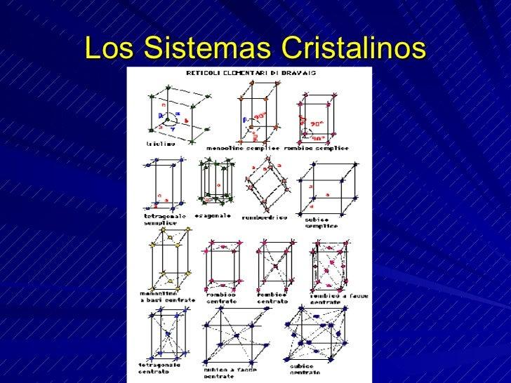 Los Sistemas Cristalinos