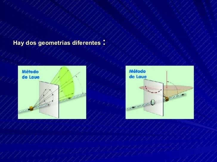 <ul><li>Hay dos geometrías diferentes  : </li></ul>