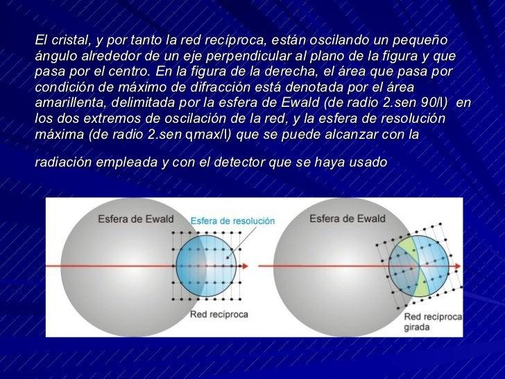El cristal, y por tanto la red recíproca, están oscilando un pequeño ángulo alrededor de un eje perpendicular al plano de ...