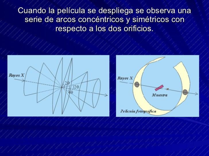 Cuando la película se despliega se observa una serie de arcos concéntricos y simétricos con respecto a los dos orificios.