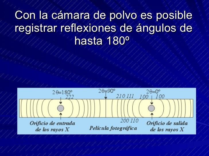 Con la cámara de polvo es posible registrar reflexiones de ángulos de hasta 180º