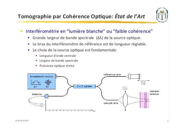 Tomographie par Cohérence Optique: État de l'Art Slide 3