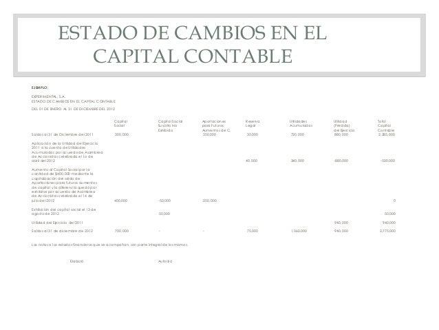 Estado de variaciones en el capital contable pdf to excel