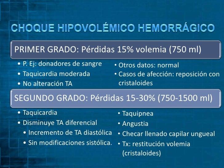 Agotamiento de ATP celular</li></li></ul><li>DIAGNÓSTICO ETIOLÓGICO DEL ESTADO DEL CHOQUE CARDIÓGENO<br />CAUSAS<br />Cont...