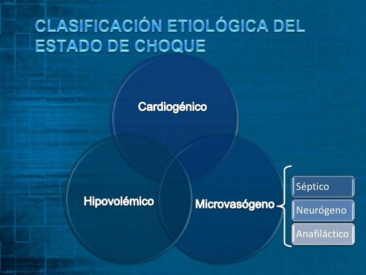 CLASIFICACIÓN ETIOLÓGICA DEL ESTADO DE CHOQUE<br />Cardiogénico<br />Hipovolémico<br />Microvasógeno<br />