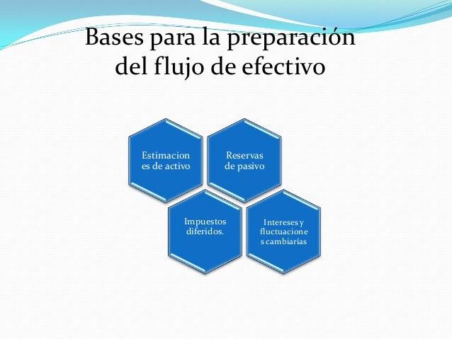 Bases para la preparación del flujo de efectivo  Estimacion es de activo  Reservas de pasivo  Impuestos diferidos.  Intere...