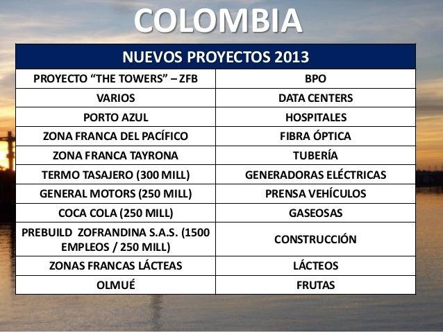 """NUEVOS PROYECTOS 2013 PROYECTO """"THE TOWERS"""" – ZFB BPO VARIOS DATA CENTERS PORTO AZUL HOSPITALES ZONA FRANCA DEL PACÍFICO F..."""