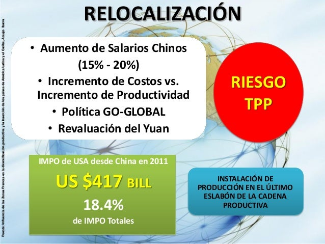 PAÍS PER CÁPITA EXPORTADOR (sin P&C) 2013 - USD Costa Rica 2.473 México 2.012 Chile 585 Nicaragua 458 Rep. Dom 402 Perú 22...