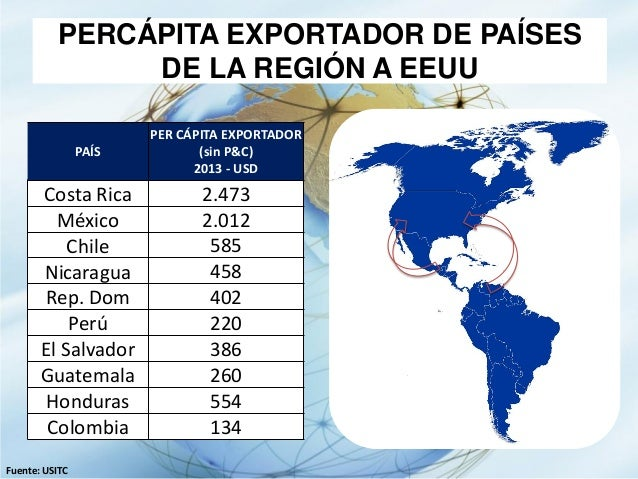 GRAN PARTE DE LOS ACUERDOS COMERCIALES FIRMADOS POR AMÉRICA LATINA LE OTORGAN ORIGEN A LOS PRODUCTOS PROVENINENTES DE ZONA...