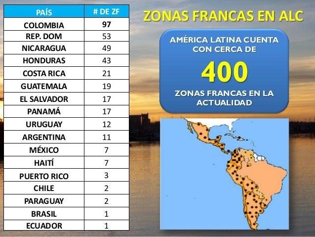 ZONAS FRANCAS EN ALCPAÍS # DE ZF COLOMBIA 97 REP. DOM 53 NICARAGUA 49 HONDURAS 43 COSTA RICA 21 GUATEMALA 19 EL SALVADOR 1...