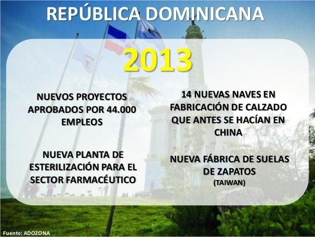 Fuente: ADOZONA 2013 NUEVOS PROYECTOS APROBADOS POR 44.000 EMPLEOS NUEVA PLANTA DE ESTERILIZACIÓN PARA EL SECTOR FARMACÉUT...