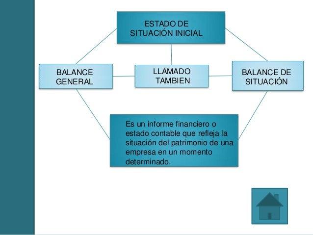 Estado De Situación Inicial Ecuación Contable Por Javier Robayo