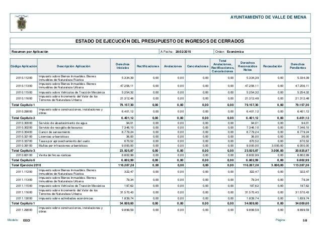 AYUNTAMIENTO DE VALLE DE MENA EconómicaOrden:28/02/2015A Fecha:Resumen por Aplicación ESTADO DE EJECUCIÓN DEL PRESUPUESTO ...