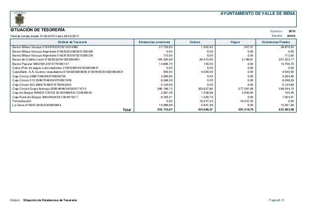 AYUNTAMIENTO DE VALLE DE MENA Ejercicio: eurosImporte: SITUACIÓN DE TESORERÍA 2015 Periodo listado desde 01/02/2015 hasta ...