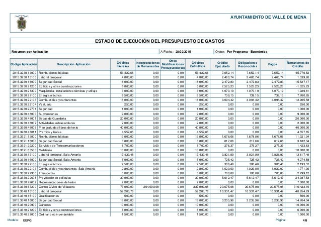 AYUNTAMIENTO DE VALLE DE MENA Por Programa - EconómicaOrden:28/02/2015A Fecha:Resumen por Aplicación ESTADO DE EJECUCIÓN D...
