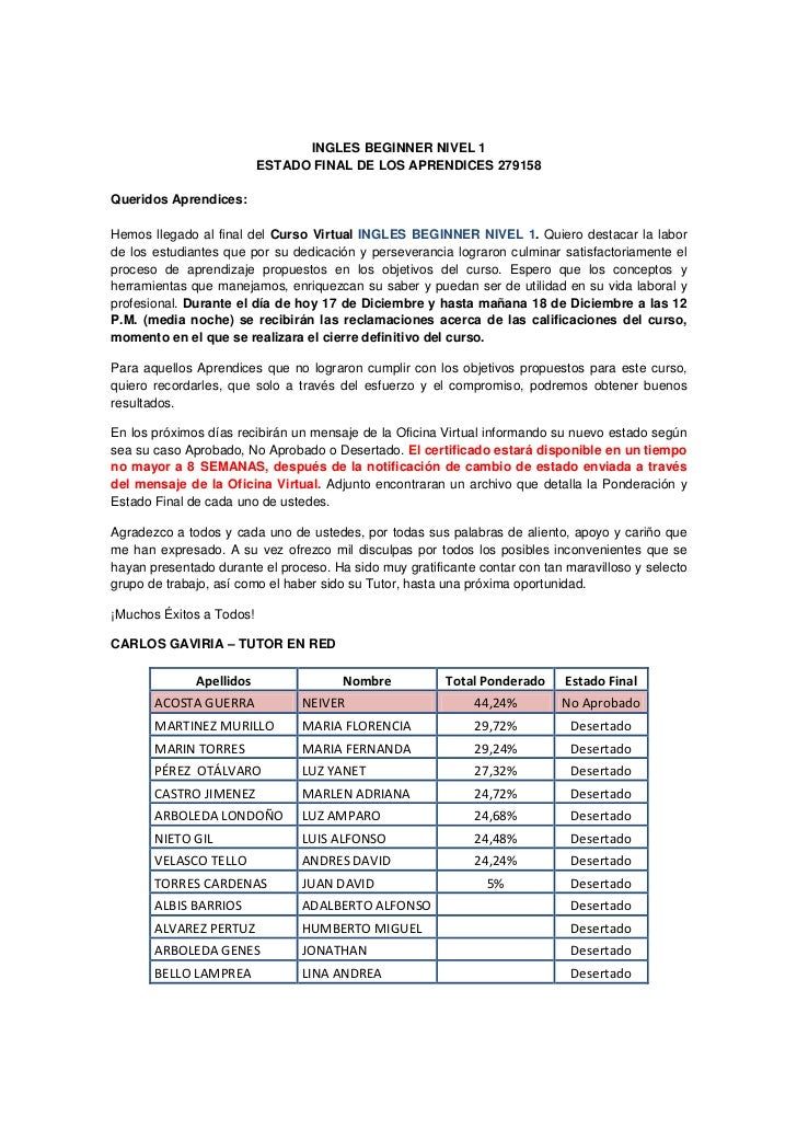 INGLES BEGINNER NIVEL 1                          ESTADO FINAL DE LOS APRENDICES 279158Queridos Aprendices:Hemos llegado al...