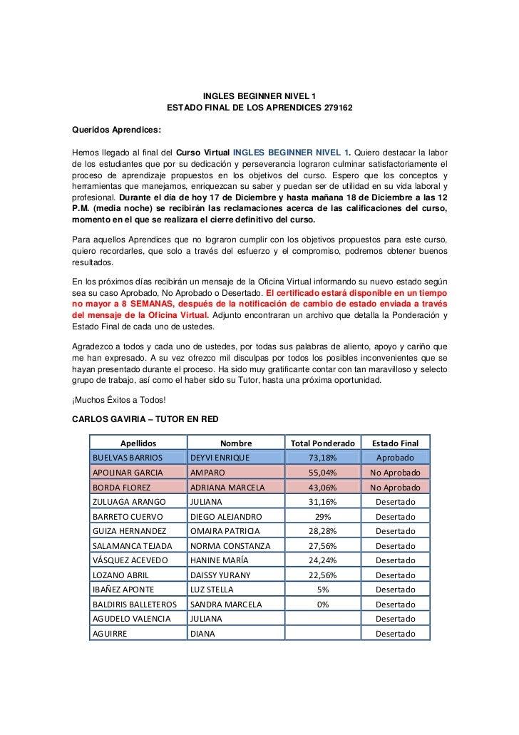 INGLES BEGINNER NIVEL 1                          ESTADO FINAL DE LOS APRENDICES 279162Queridos Aprendices:Hemos llegado al...