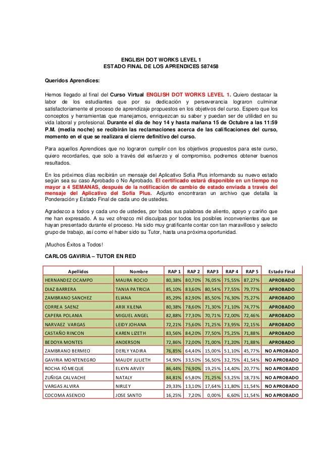ENGLISH DOT WORKS LEVEL 1 ESTADO FINAL DE LOS APRENDICES 587458 Queridos Aprendices: Hemos llegado al final del Curso Virt...