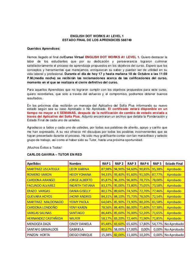 ENGLISH DOT WORKS A1 LEVEL 1 ESTADO FINAL DE LOS APRENDICES 588749 Queridos Aprendices: Hemos llegado al final delCurso Vi...