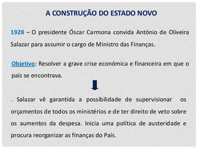 A CONSTRUÇÃO DO ESTADO NOVO 1928 – O presidente Óscar Carmona convida António de Oliveira Salazar para assumir o cargo de ...