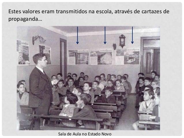 Estes valores eram transmitidos na escola, através de cartazes de propaganda…  Sala de Aula no Estado Novo