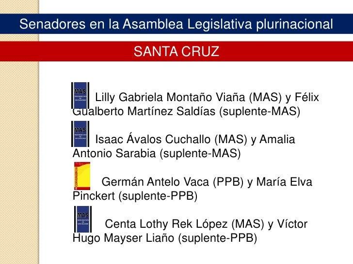Senadores en la Asamblea Legislativa plurinacional<br />COCHABAMBA<br />         Gonzalo Adolfo Ramón Mendoza Leigue (MAS)...