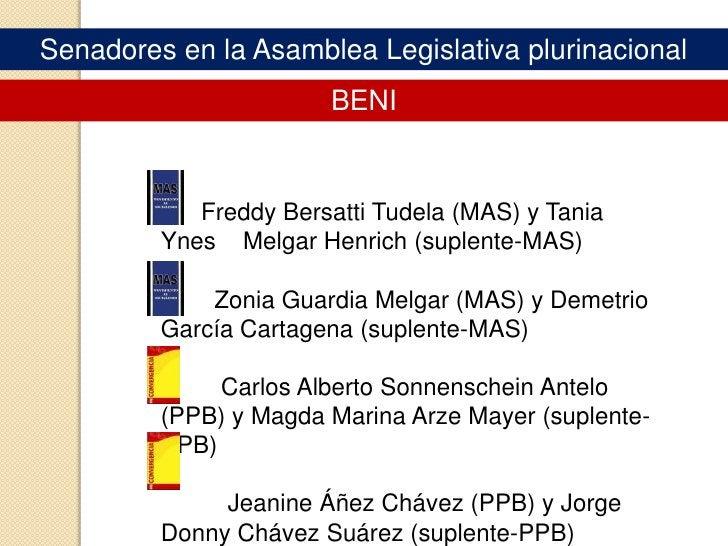Senadores en la Asamblea Legislativa plurinacional<br />ORURO<br />         Sandra Lilian Soriano Bascopé (MAS) y Juan Sal...