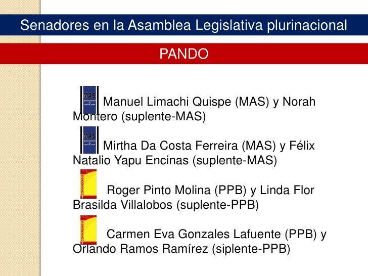 Senadores en la Asamblea Legislativa plurinacional<br />Potosi<br />         Eduardo Humberto Maldonado Iporre (MAS) y Ana...