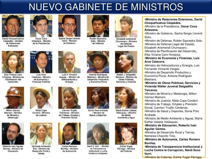 Senadores en la Asamblea Legislativa plurinacional<br />PANDO<br />         Manuel Limachi Quispe (MAS) y Norah Montero (s...