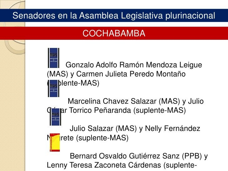 Notarios electorales</li></ul>20 ministros<br />36 senadores<br />130 diputados<br />Consejo de la Judicatura<br />Tribuna...