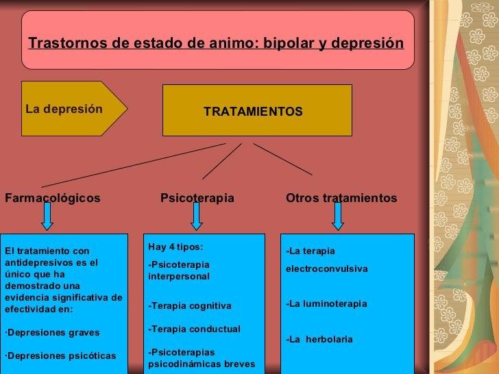 Trastornos de estado de animo: bipolar y depresión La depresión TRATAMIENTOS Farmacológicos El tratamiento con antidepresi...