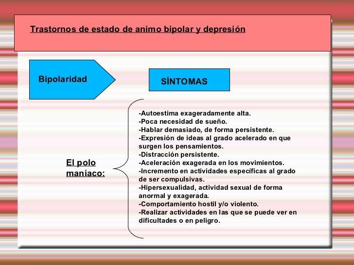 Trastornos de estado de animo bipolar y depresión Bipolaridad SÍNTOMAS Elpolo maníaco: -Autoestima exageradamente alta. -...