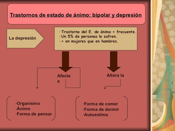 Trastornos de estado de ánimo: bipolar y depresión ·Trastorno del E. de ánimo + frecuente. ·Un 5% de personas lo sufren. ·...