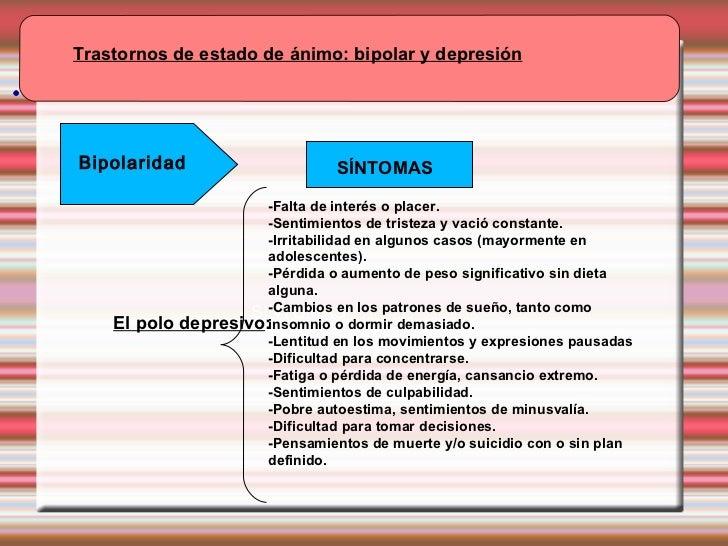 Trastornos de estado de ánimo: bipolar y depresión Bipolaridad SINTOMAS SÍNTOMAS Elpolo depresivo :   -Falta de interés ...